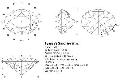 sapphire faceting diagram